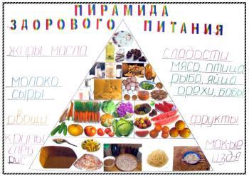 Здоровое питание - универсальное средство от депрессии