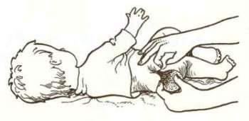 Если недержание происходит преимущественно по ночам, клизму проводят перед сном, приучая ребенка не ложиться спать с «полным» кишечником.