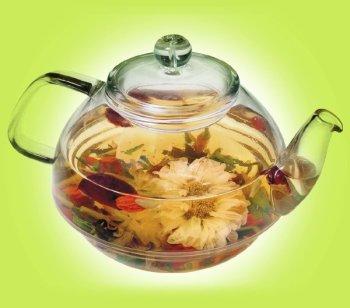 Ингаляции с помощью чайника
