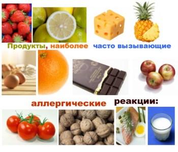 Наиболее опасные продукты