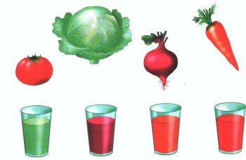 Почему дрожат руки лечение овощными соками