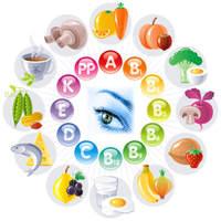 Полезные витамины, которые улучшают зрение