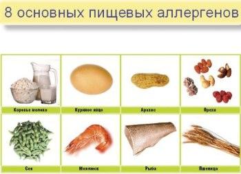 Просто исключите из своего рациона продукты, вызывающие у вас аллергию