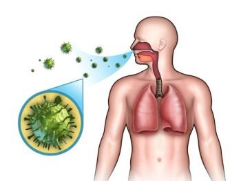 Воспаление дыхательных путей лечение