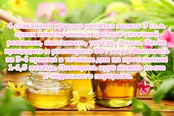 Рецепт от колита с медом